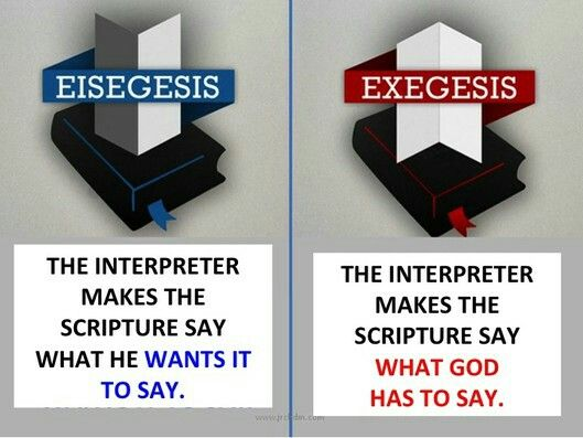 Exegetical Evidence For The Bible